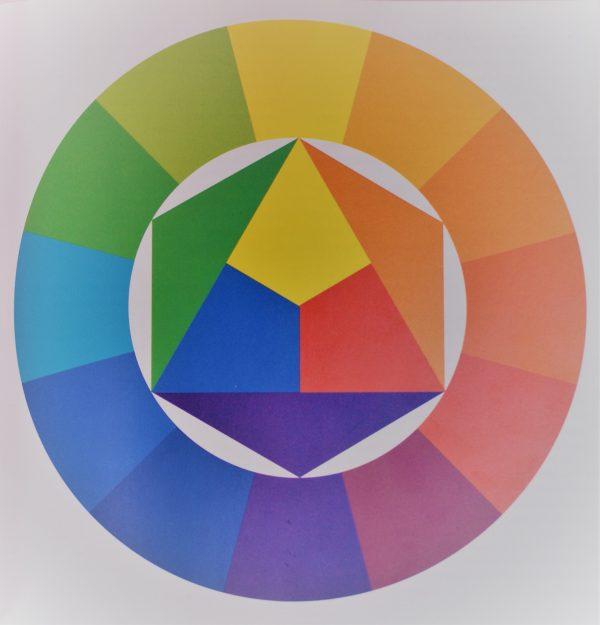De basis is de kleurencirkel